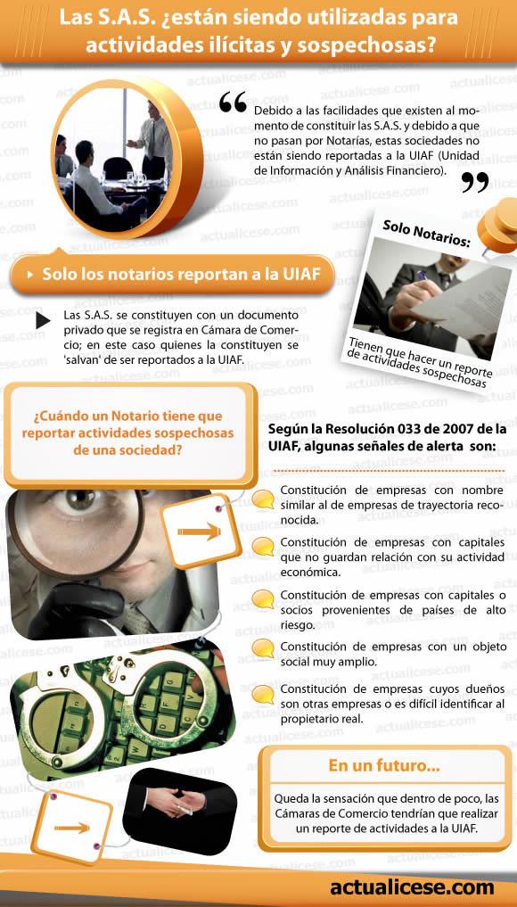 [Infografía] Actividades ilícitas y sospechosas por parte de las S.A.S.